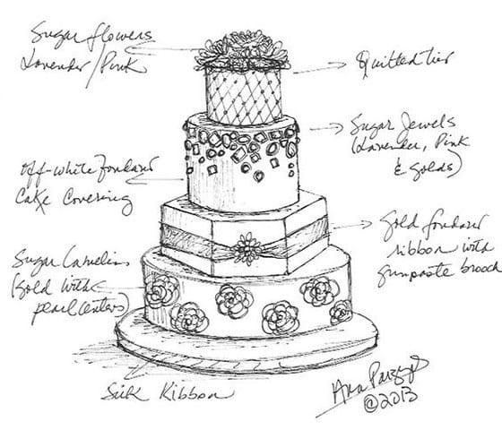 Croquis de gâteau