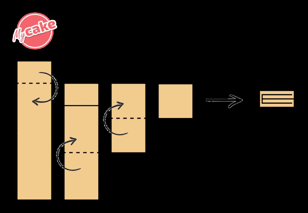 Pâte feuilletée rapide - Comment faire un tour double en pâtisserie ?