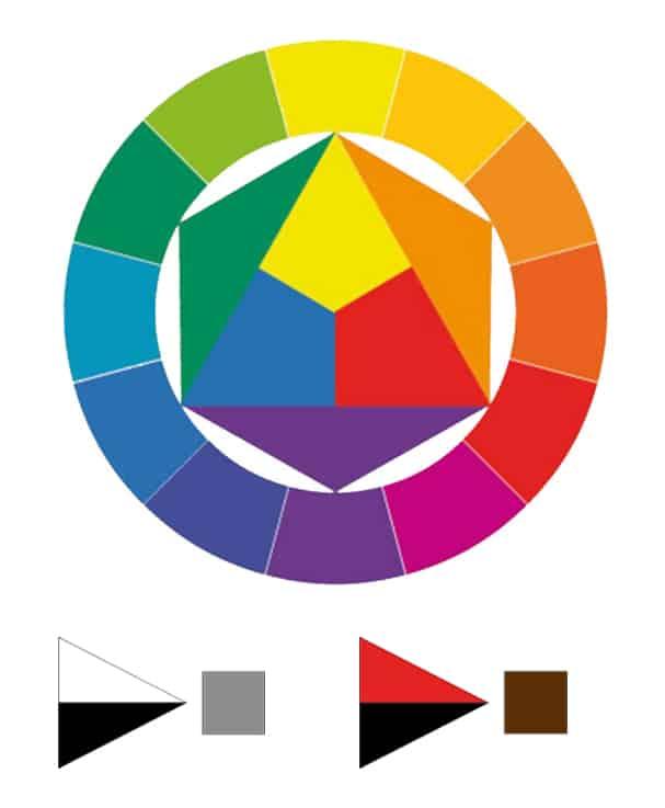 Colorant alimentaire nuance de couleurs
