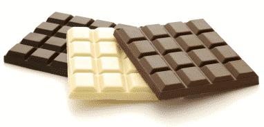Ganache au Chocolat, un délice à réaliser facilement ! 1