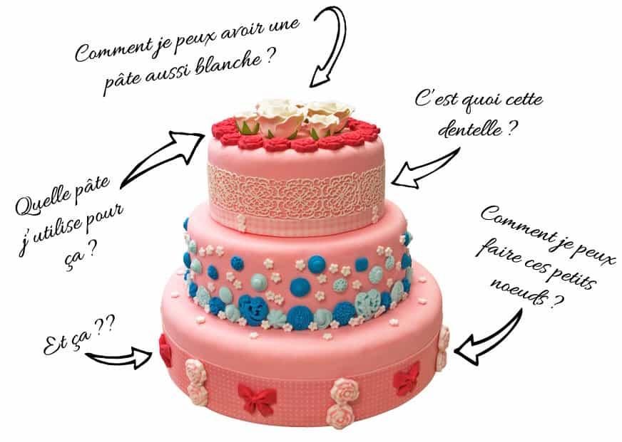 6 pâtes pour Cake Design à connaitre à tout prix ! 1
